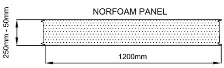 Insulated Panel Specs